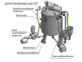 Вакуумный реактор л